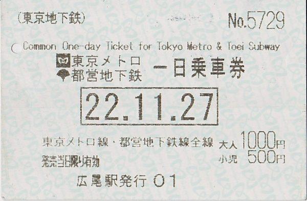 小倆口東京自由行-Day 2一日乘車券