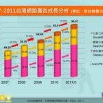 【轉載】美國借鏡,看台灣未來發展力