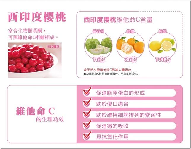 Befit 7仙莓膠原蛋白C錠串圖 轉曲
